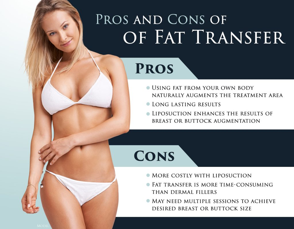 Pros and cons of fat transfer